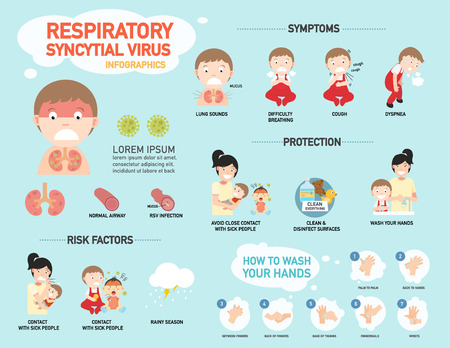 RSV - Baby Respiratory Infections